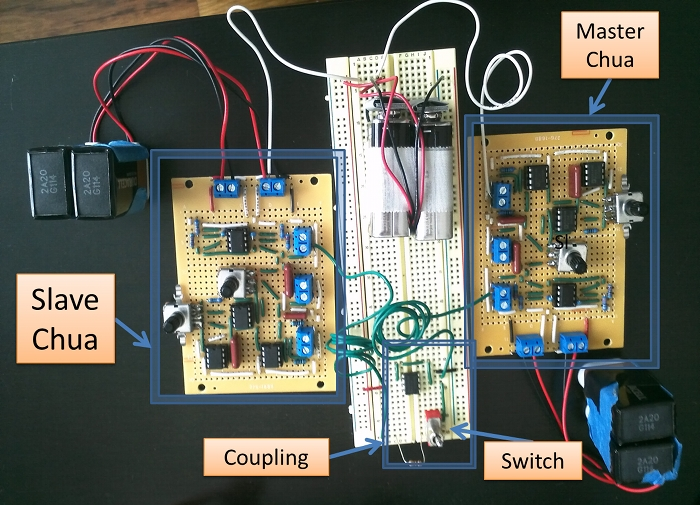 synchronized master and slave chua circuits