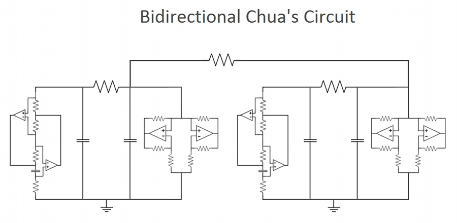 schematic of bi-directional coupling of synchronized circuits