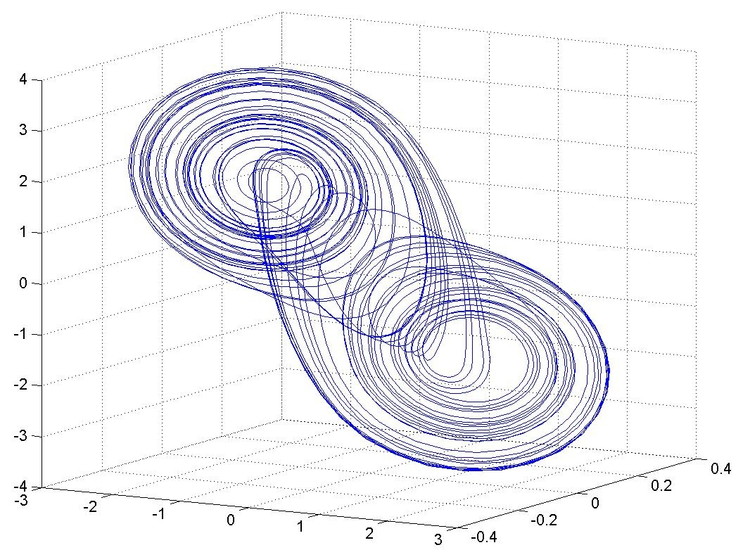 Double scroll attractor from Matlab simulation