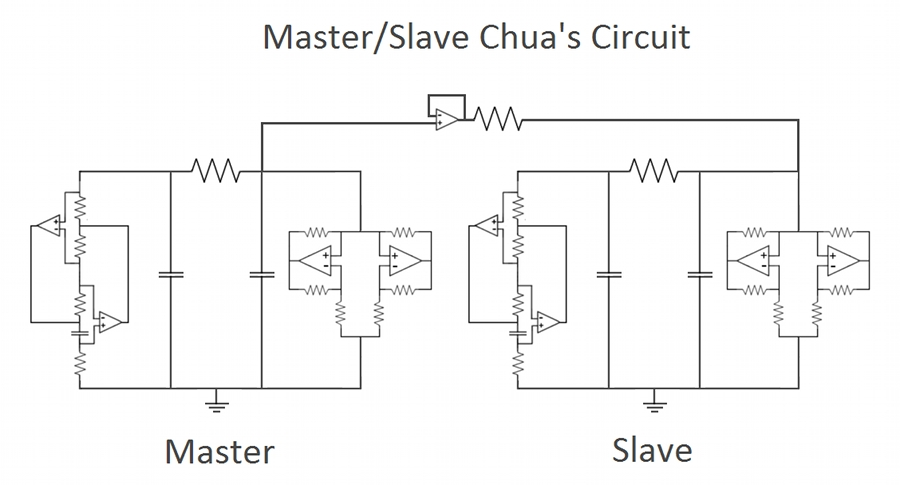 schematic of master/slave coupling of synchronized circuits