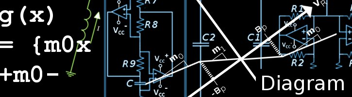 Outstanding Chuas Circuit Diagrams Equations Simlulations And How To Build Wiring Database Wedabyuccorg